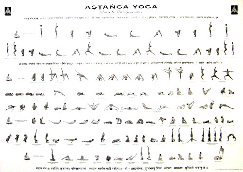 Posters and practice cards gt astanga yoga poster large gt large photo