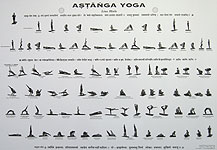 Ashtanga Yoga - Third Series Poster - Lino Miele